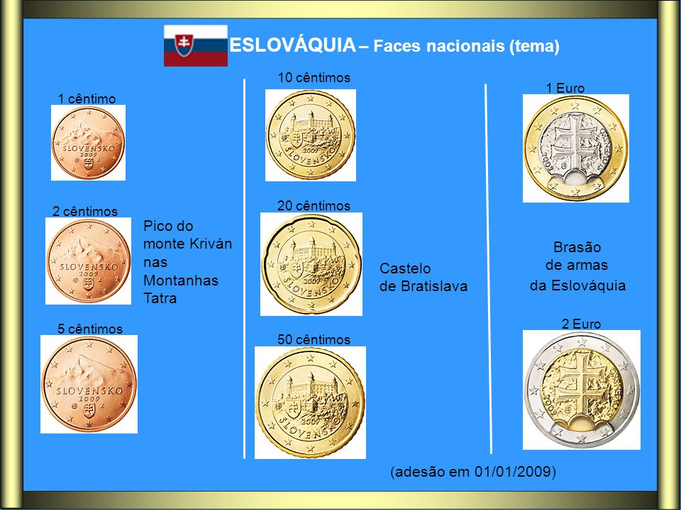ESLOVÁQUIA – Faces nacionais (tema)
