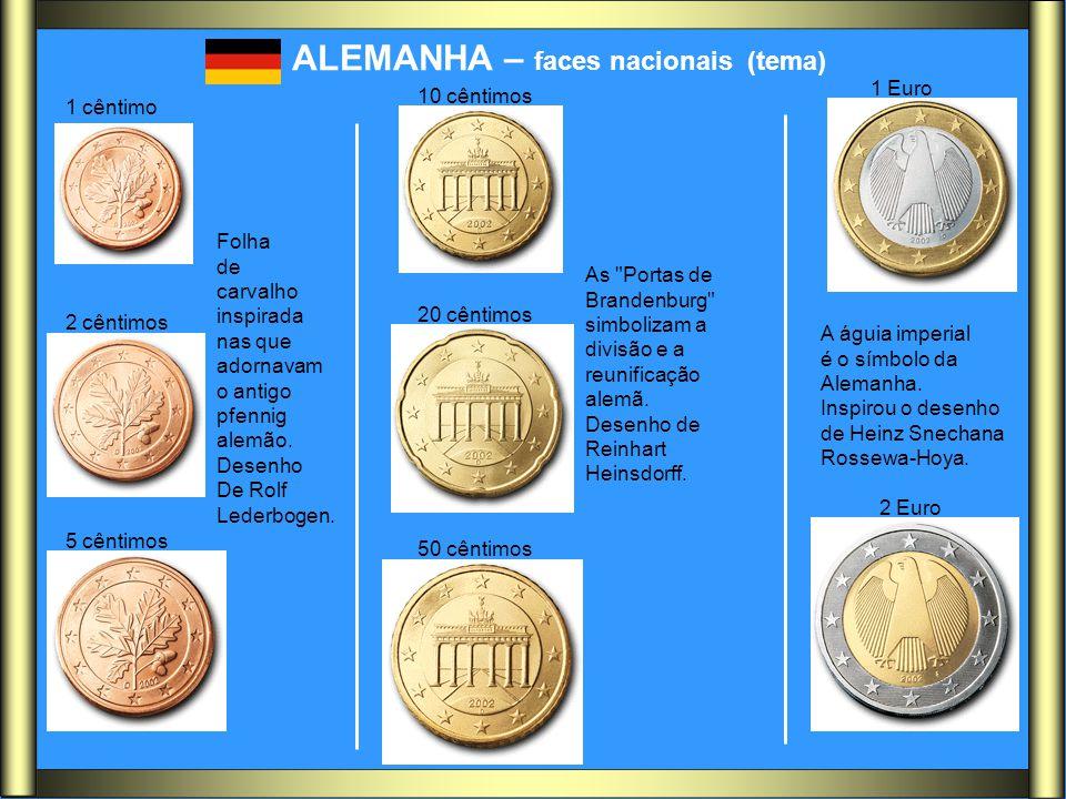 ALEMANHA – faces nacionais (tema)