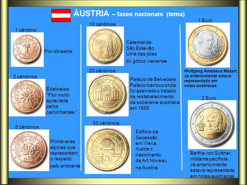 ÁUSTRIA – faces nacionais (tema)