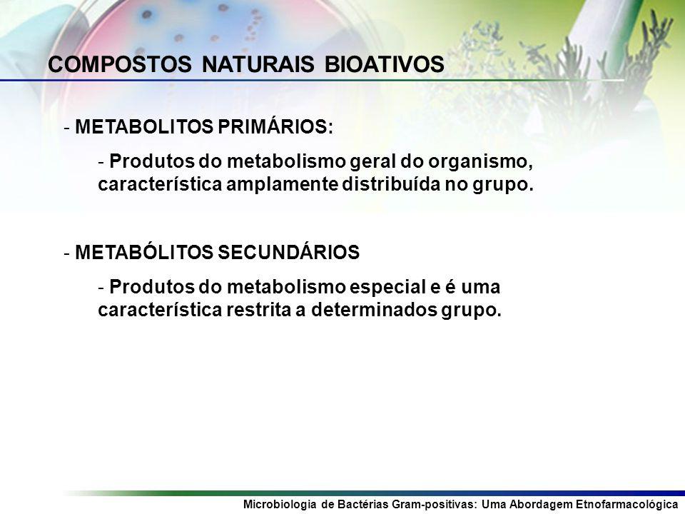 COMPOSTOS NATURAIS BIOATIVOS
