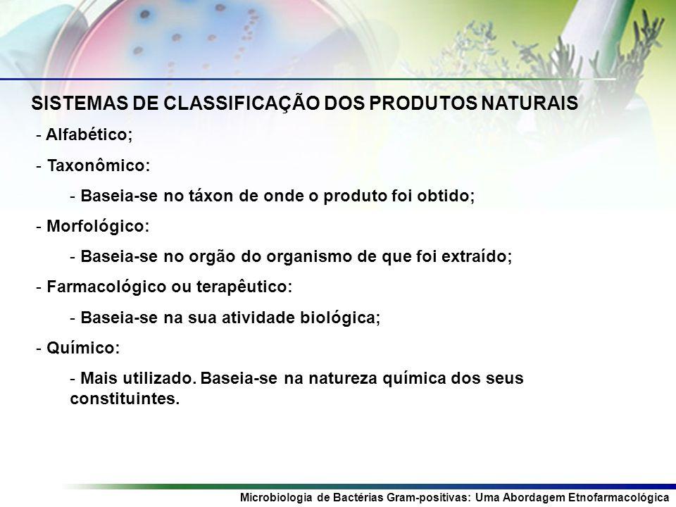 SISTEMAS DE CLASSIFICAÇÃO DOS PRODUTOS NATURAIS