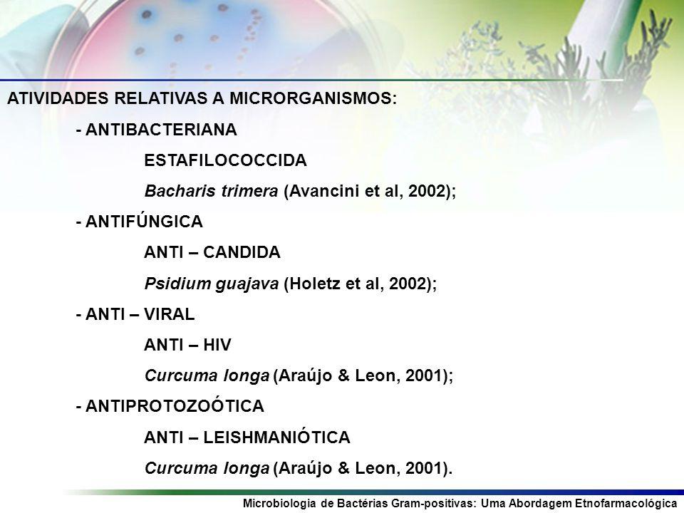 ATIVIDADES RELATIVAS A MICRORGANISMOS