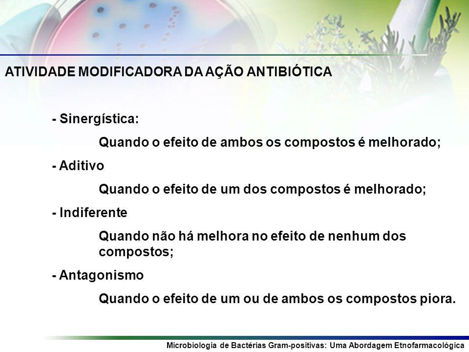 ATIVIDADE MODIFICADORA DA AÇÃO ANTIBIÓTICA
