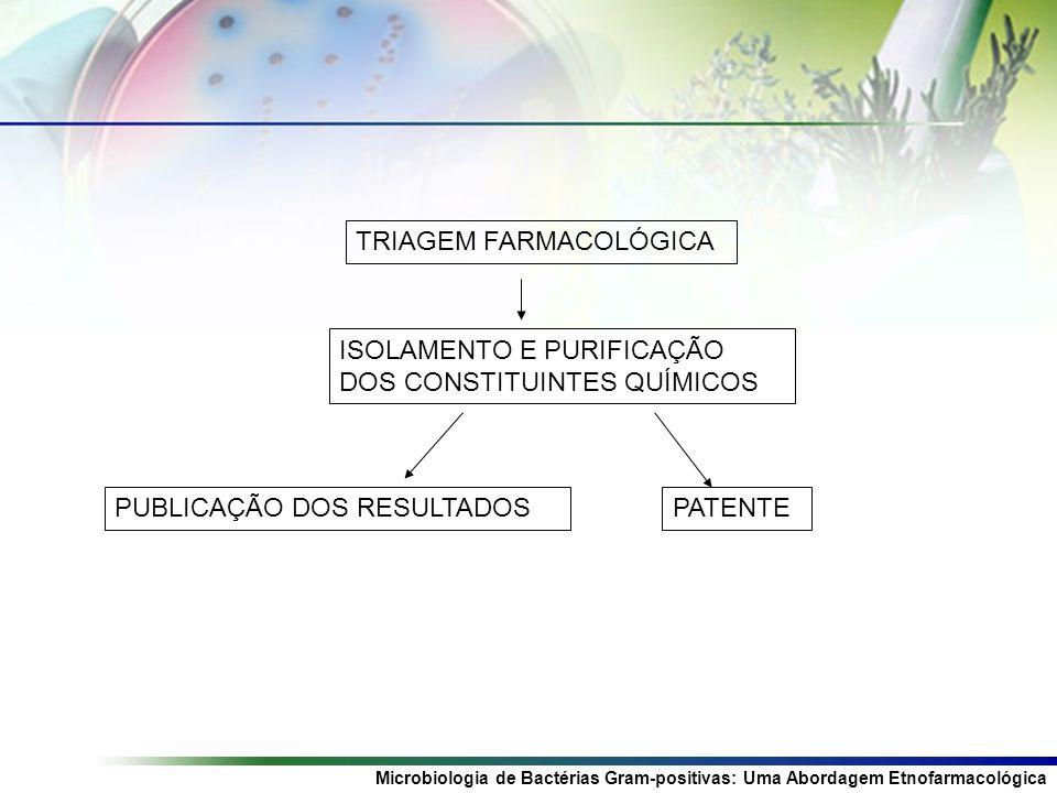 TRIAGEM FARMACOLÓGICA