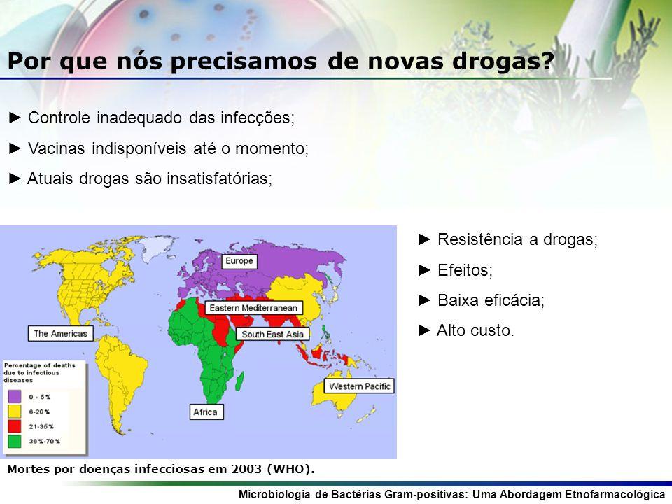 Por que nós precisamos de novas drogas