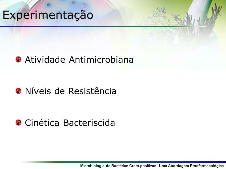 Experimentação Atividade Antimicrobiana Níveis de Resistência