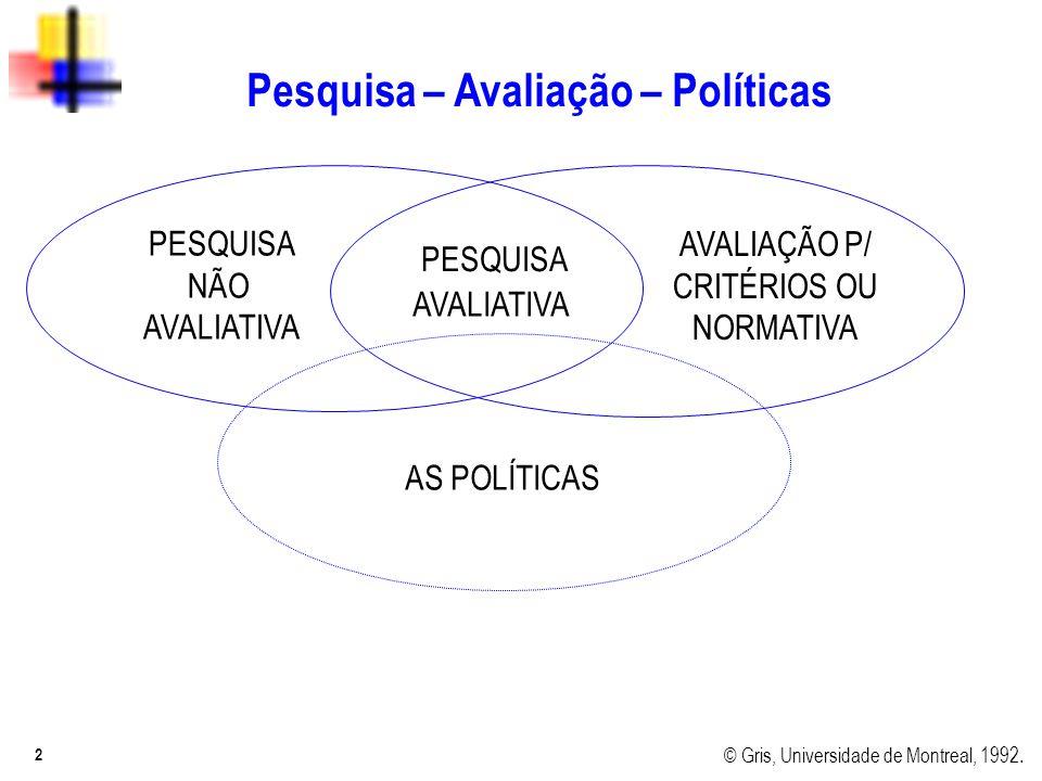 Pesquisa – Avaliação – Políticas