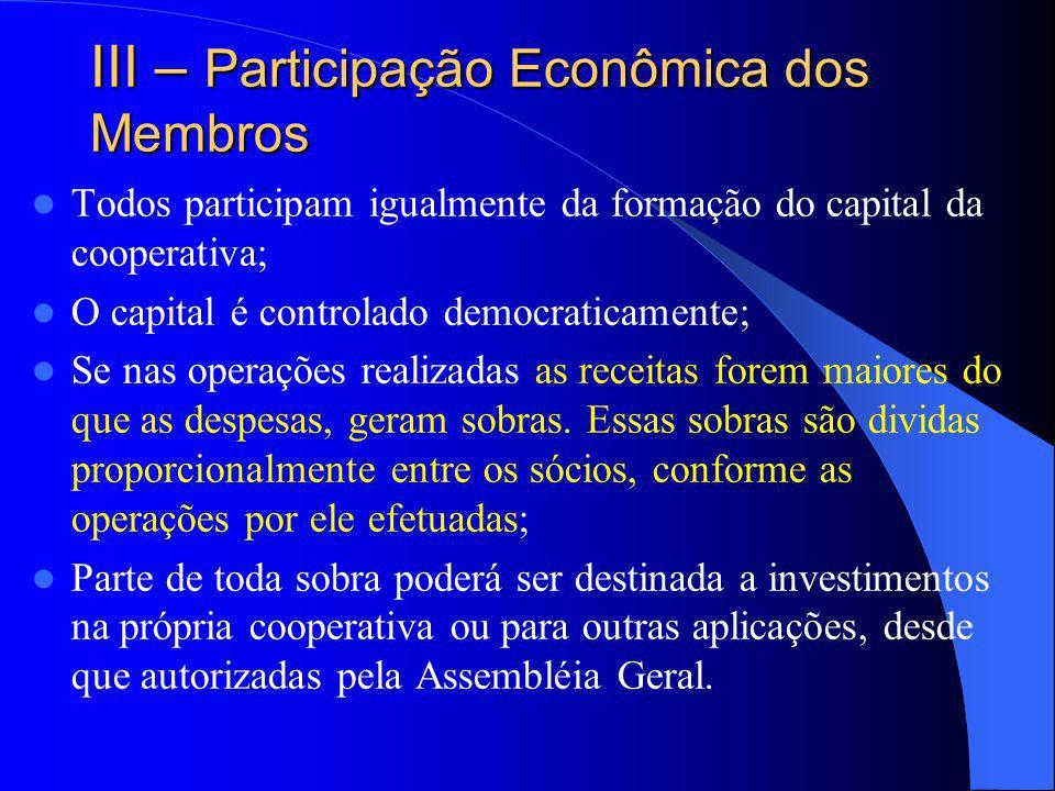 III – Participação Econômica dos Membros