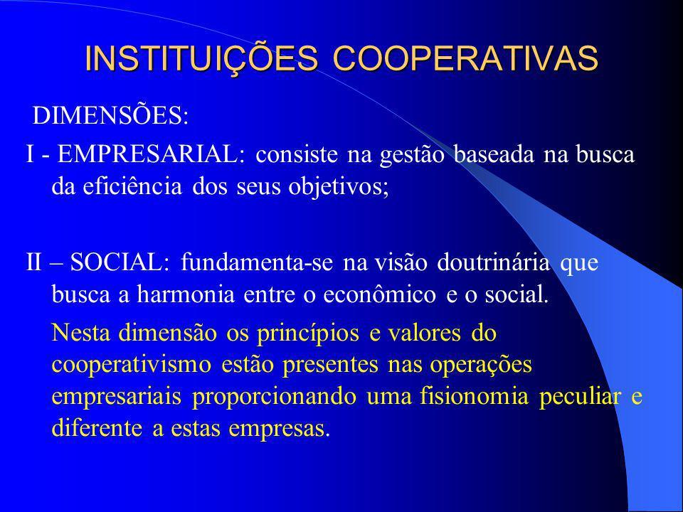 INSTITUIÇÕES COOPERATIVAS