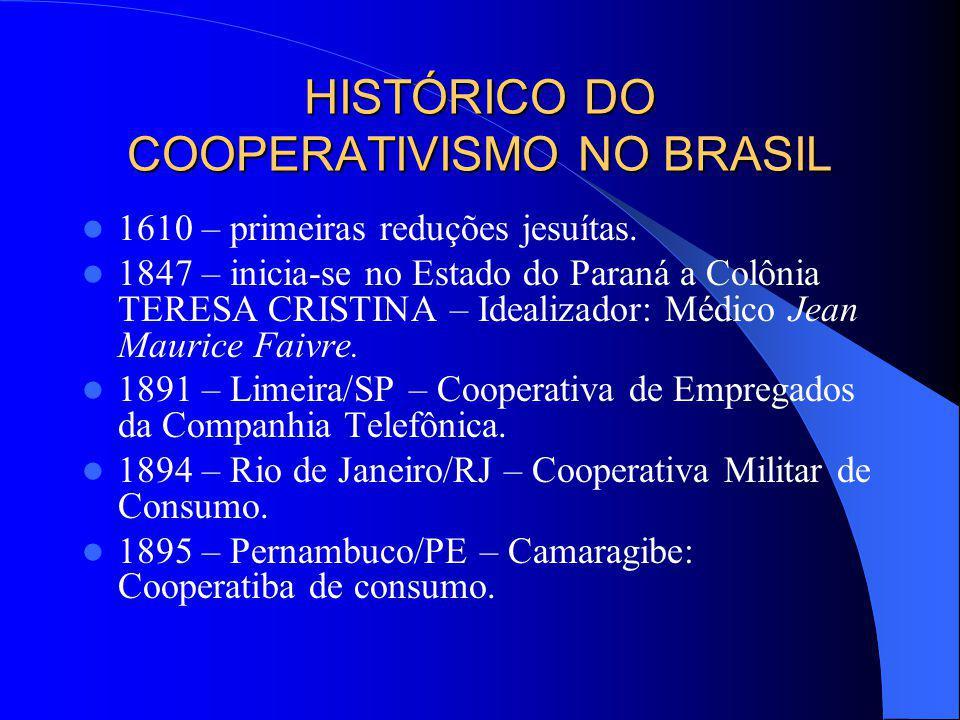 HISTÓRICO DO COOPERATIVISMO NO BRASIL