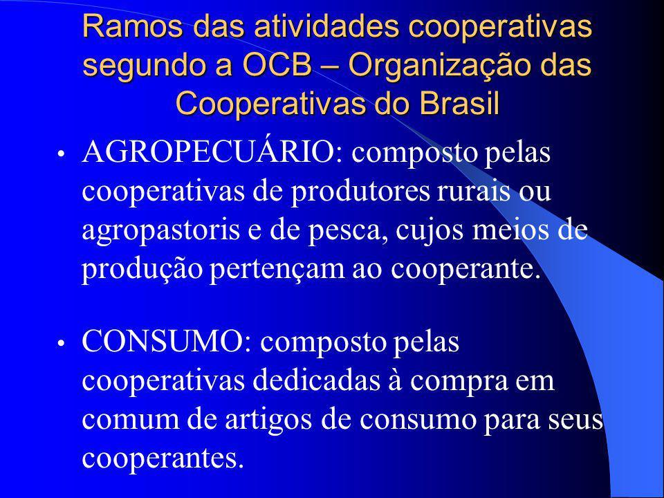 Ramos das atividades cooperativas segundo a OCB – Organização das Cooperativas do Brasil