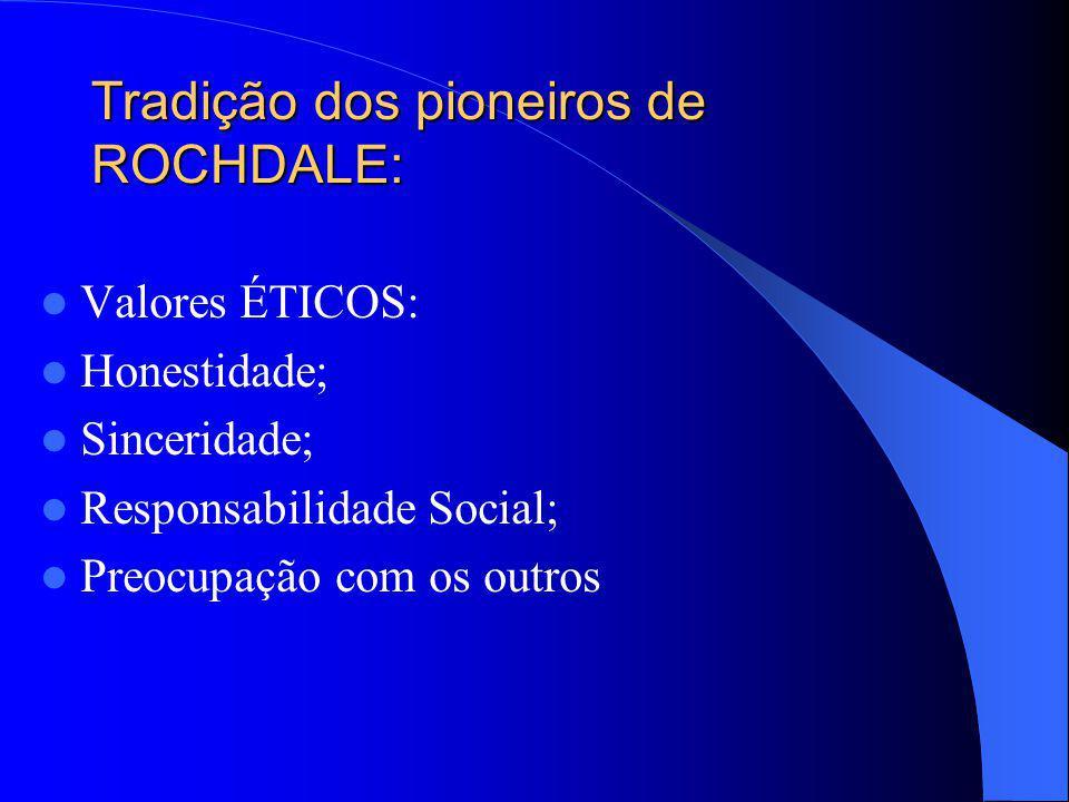 Tradição dos pioneiros de ROCHDALE: