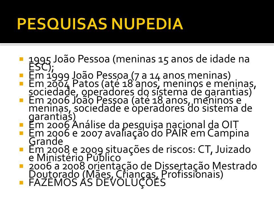 PESQUISAS NUPEDIA 1995 João Pessoa (meninas 15 anos de idade na ESC);