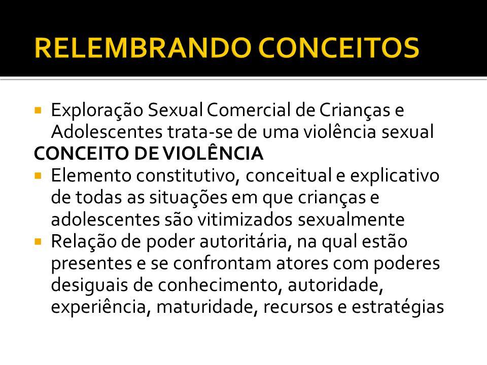 RELEMBRANDO CONCEITOS