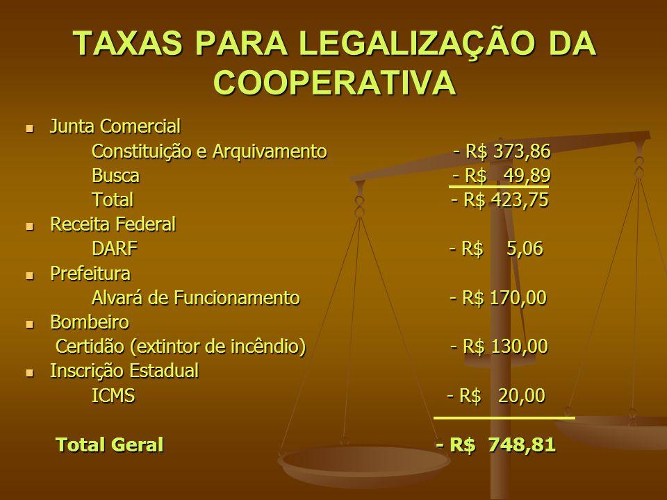 TAXAS PARA LEGALIZAÇÃO DA COOPERATIVA