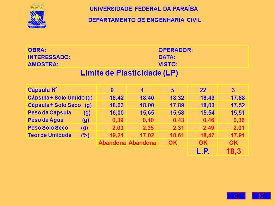 DEPARTAMENTO DE ENGENHARIA CIVIL