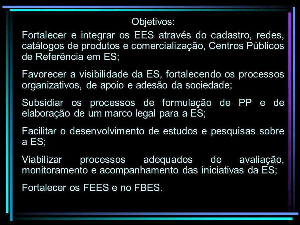 Objetivos: Fortalecer e integrar os EES através do cadastro, redes, catálogos de produtos e comercialização, Centros Públicos de Referência em ES;
