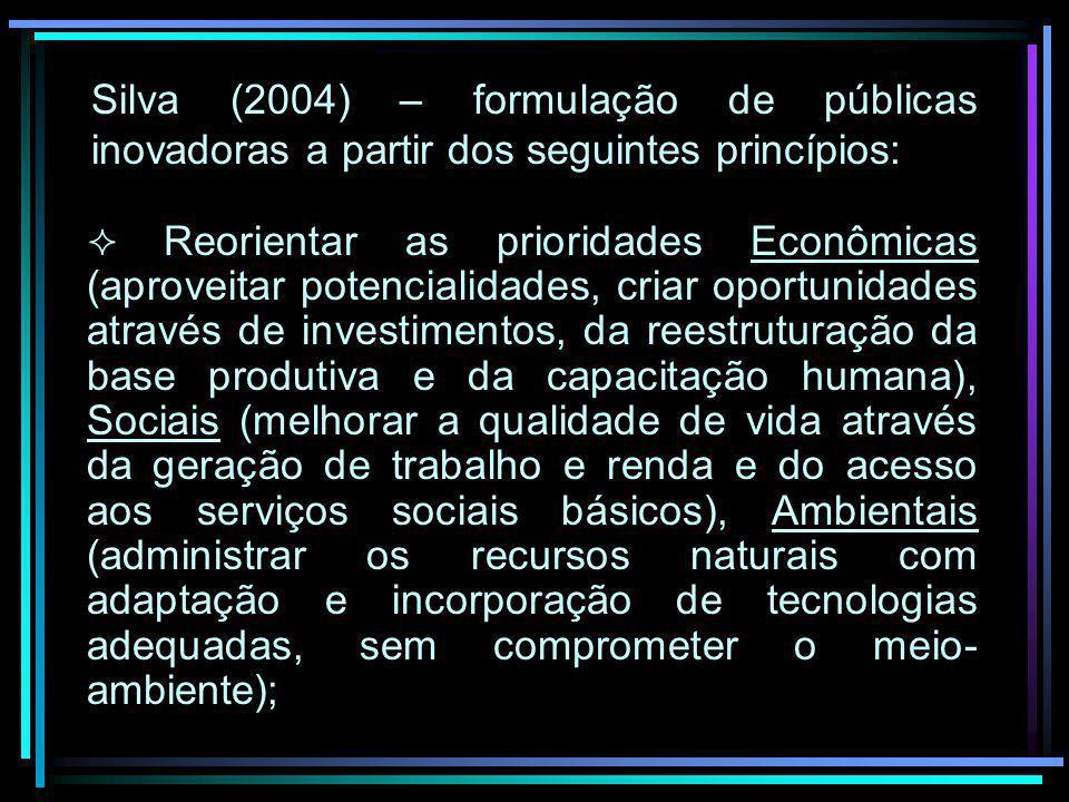 Silva (2004) – formulação de públicas inovadoras a partir dos seguintes princípios: