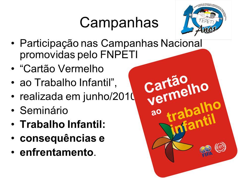 Campanhas Participação nas Campanhas Nacional promovidas pelo FNPETI