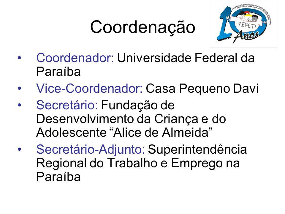 Coordenação Coordenador: Universidade Federal da Paraíba