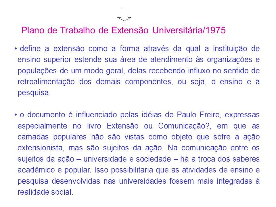 Plano de Trabalho de Extensão Universitária/1975