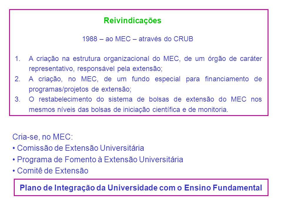 Plano de Integração da Universidade com o Ensino Fundamental