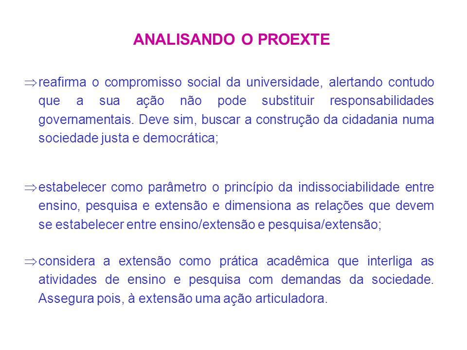 ANALISANDO O PROEXTE