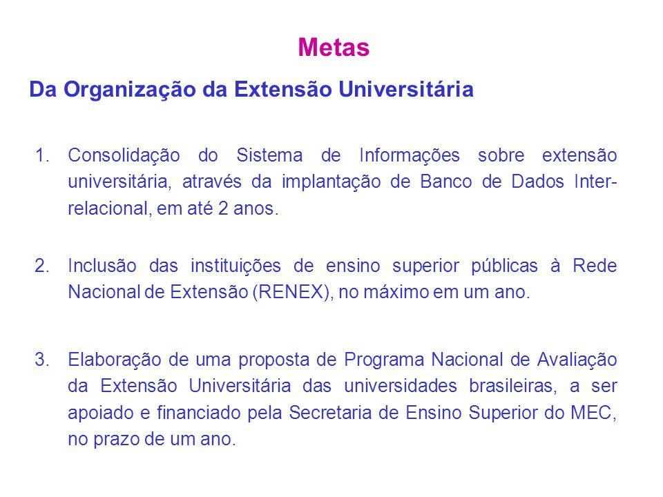 Da Organização da Extensão Universitária