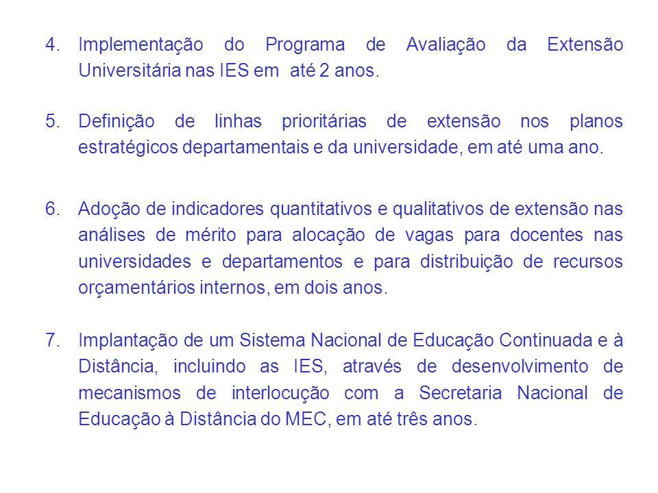 Implementação do Programa de Avaliação da Extensão Universitária nas IES em até 2 anos.