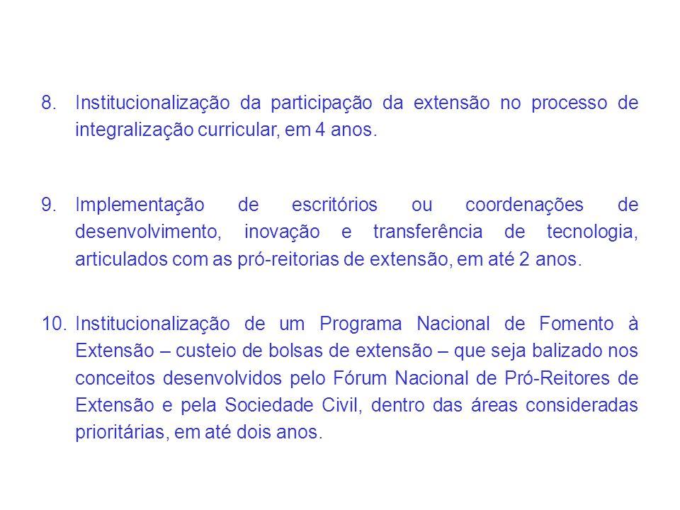 Institucionalização da participação da extensão no processo de integralização curricular, em 4 anos.