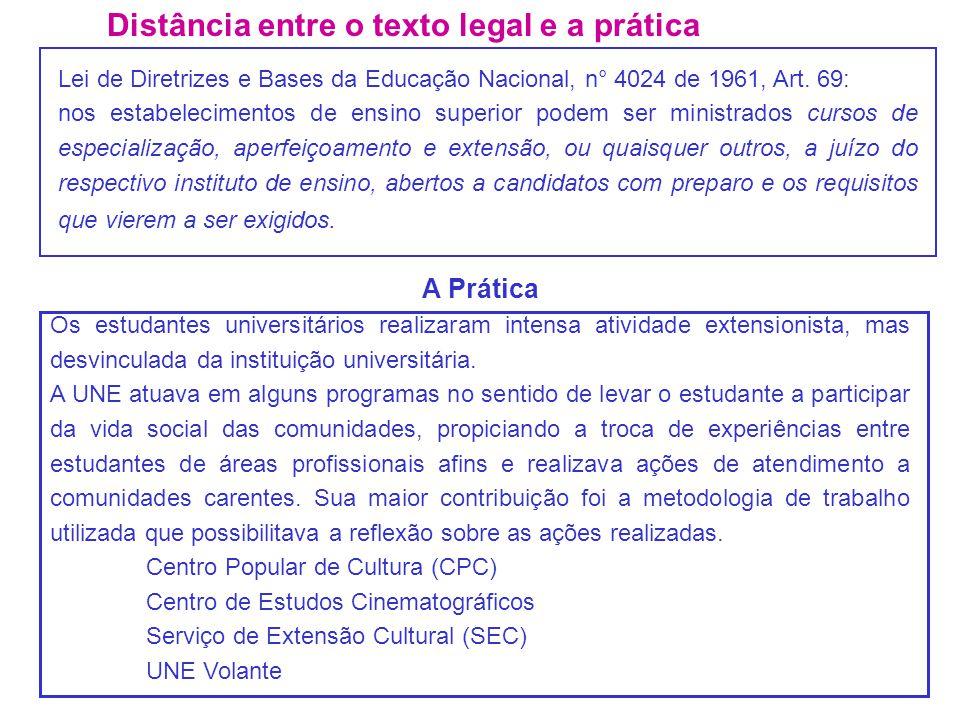 Distância entre o texto legal e a prática