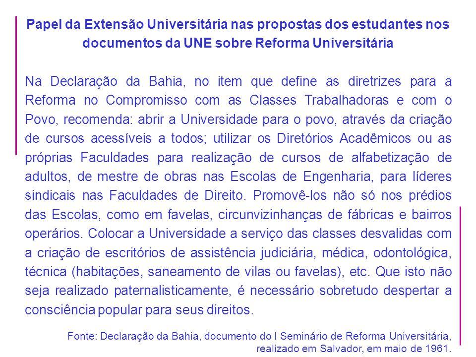 Papel da Extensão Universitária nas propostas dos estudantes nos documentos da UNE sobre Reforma Universitária