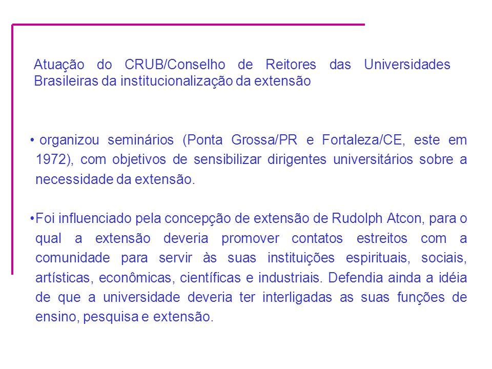 Atuação do CRUB/Conselho de Reitores das Universidades Brasileiras da institucionalização da extensão