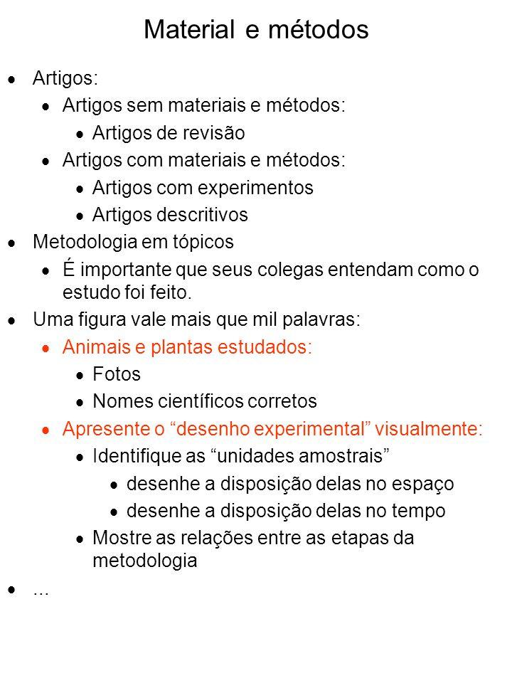 Material e métodos Artigos: Artigos sem materiais e métodos: