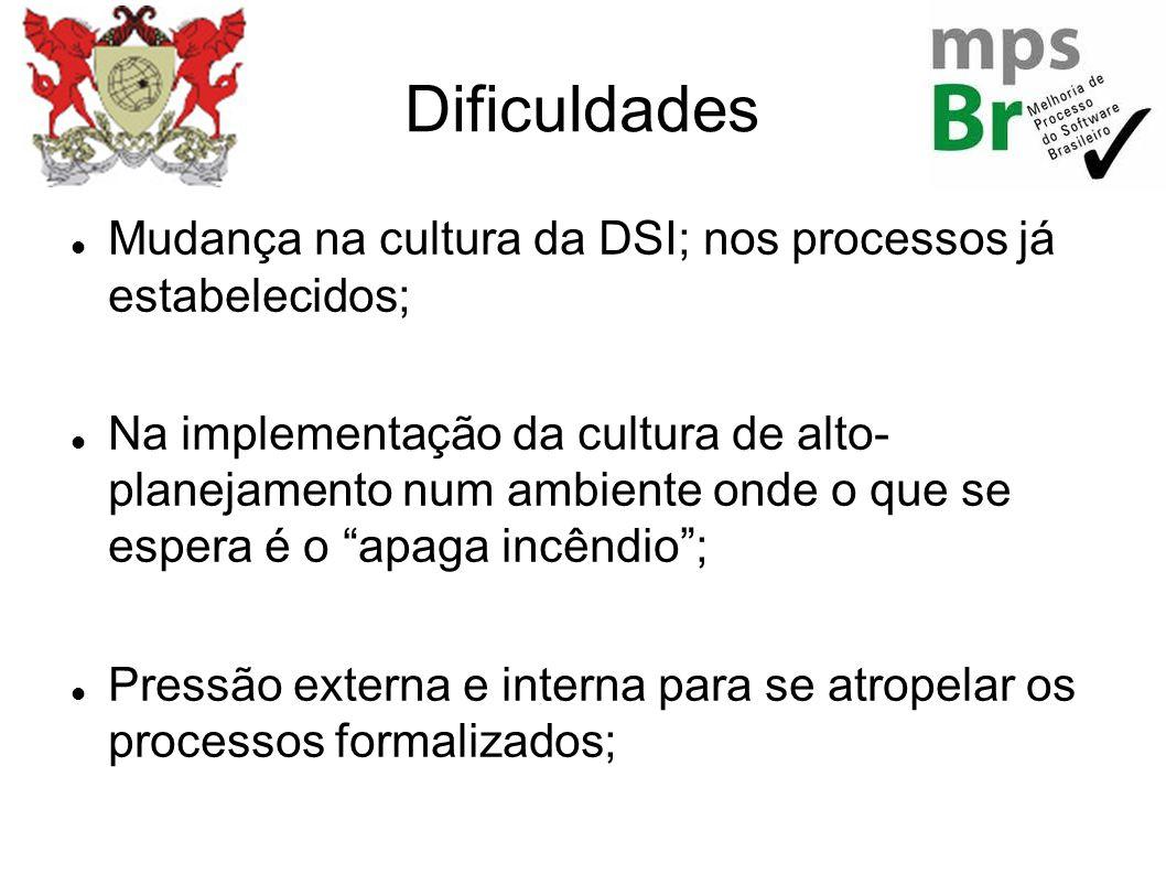Dificuldades Mudança na cultura da DSI; nos processos já estabelecidos;