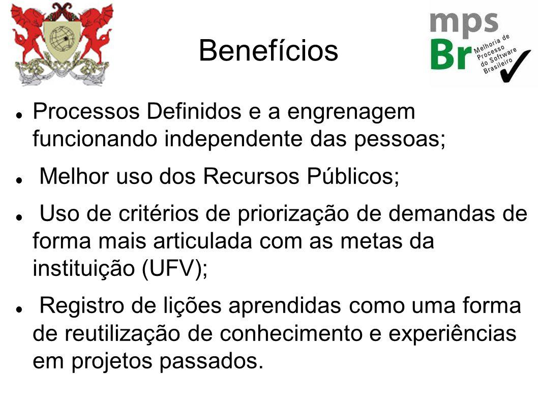 Benefícios Processos Definidos e a engrenagem funcionando independente das pessoas; Melhor uso dos Recursos Públicos;