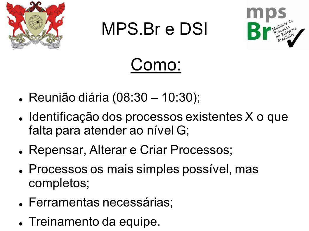 MPS.Br e DSI Como: Reunião diária (08:30 – 10:30);