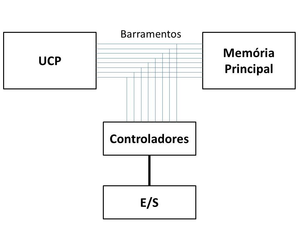 UCP Memória Principal Controladores E/S