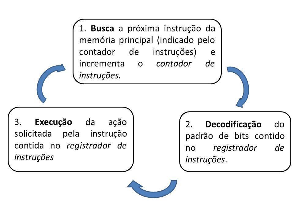 1. Busca a próxima instrução da memória principal (indicado pelo contador de instruções) e incrementa o contador de instruções.