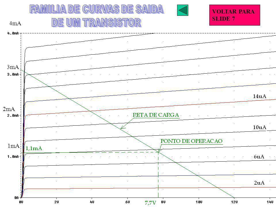 FAMILIA DE CURVAS DE SAIDA