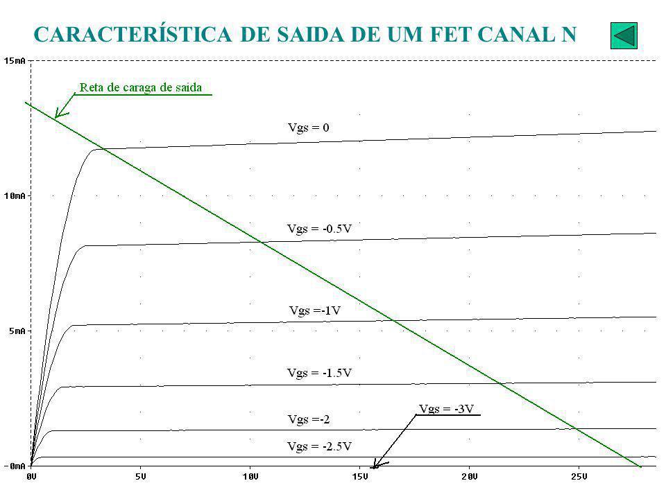 CARACTERÍSTICA DE SAIDA DE UM FET CANAL N