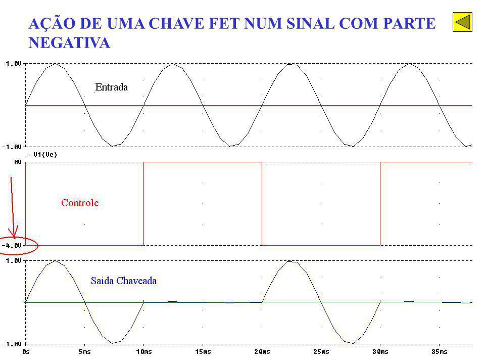 AÇÃO DE UMA CHAVE FET NUM SINAL COM PARTE