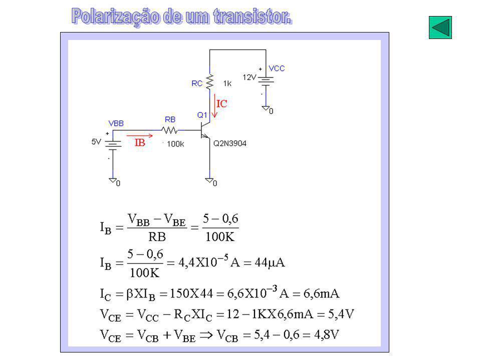 Polarização de um transistor.
