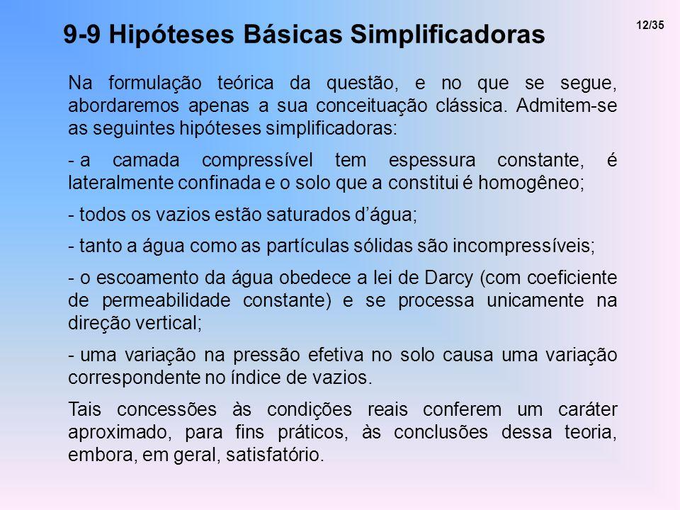 9-9 Hipóteses Básicas Simplificadoras
