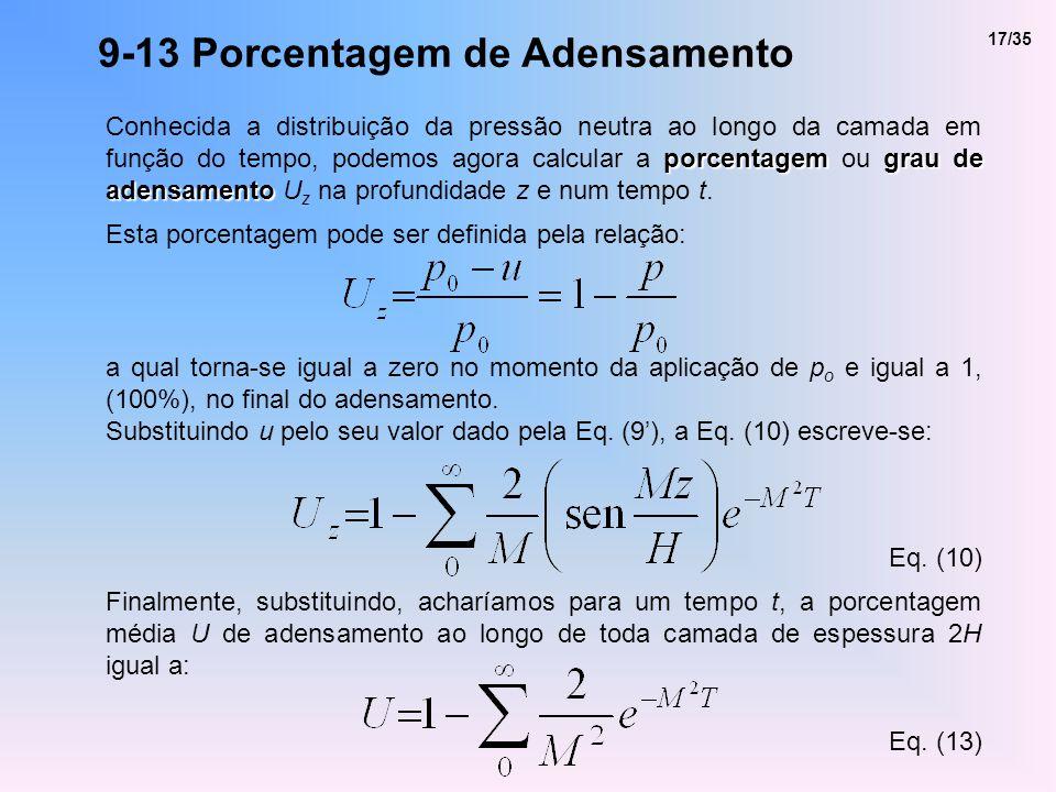 9-13 Porcentagem de Adensamento