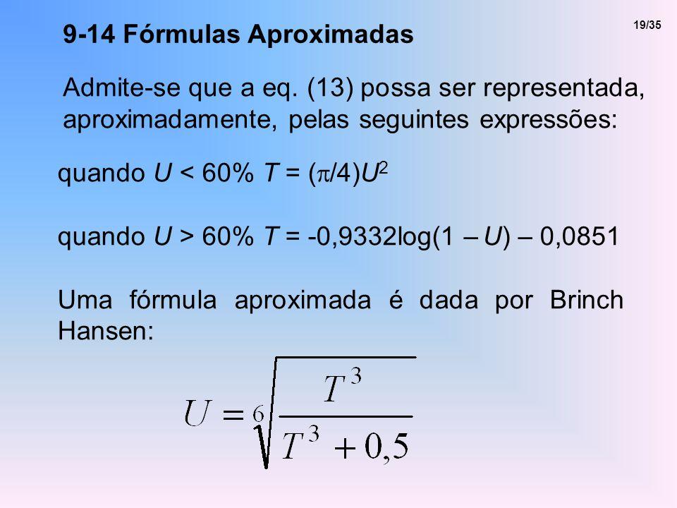 9-14 Fórmulas Aproximadas