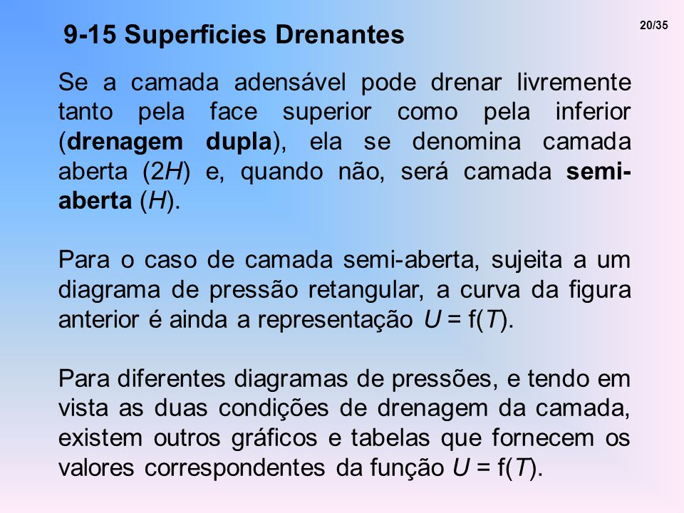 9-15 Superficies Drenantes