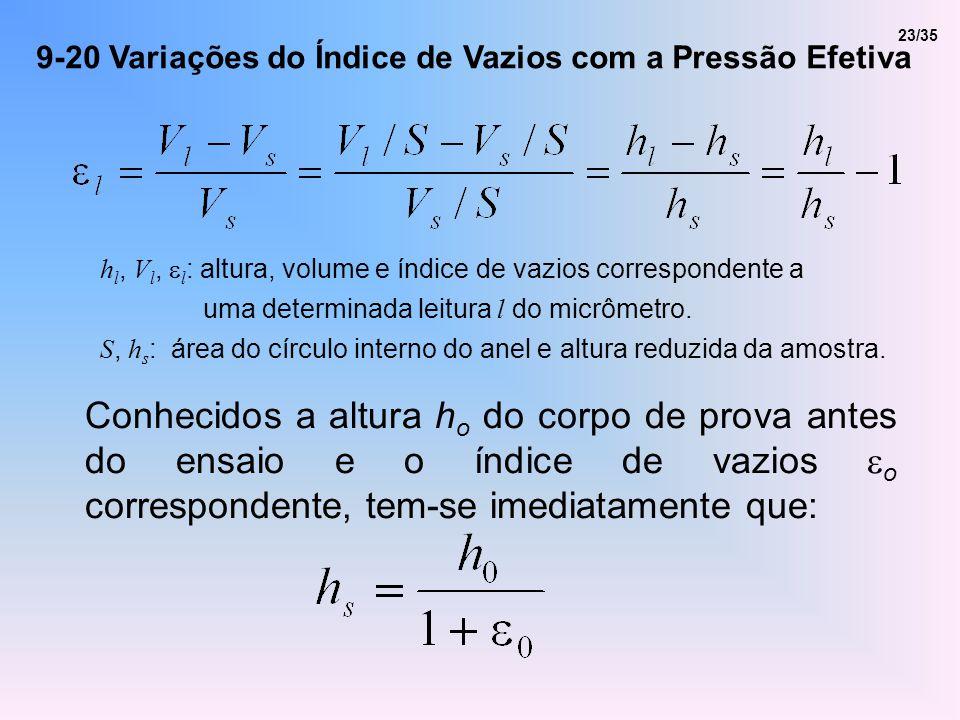 23/35 9-20 Variações do Índice de Vazios com a Pressão Efetiva. hl, Vl, el: altura, volume e índice de vazios correspondente a.