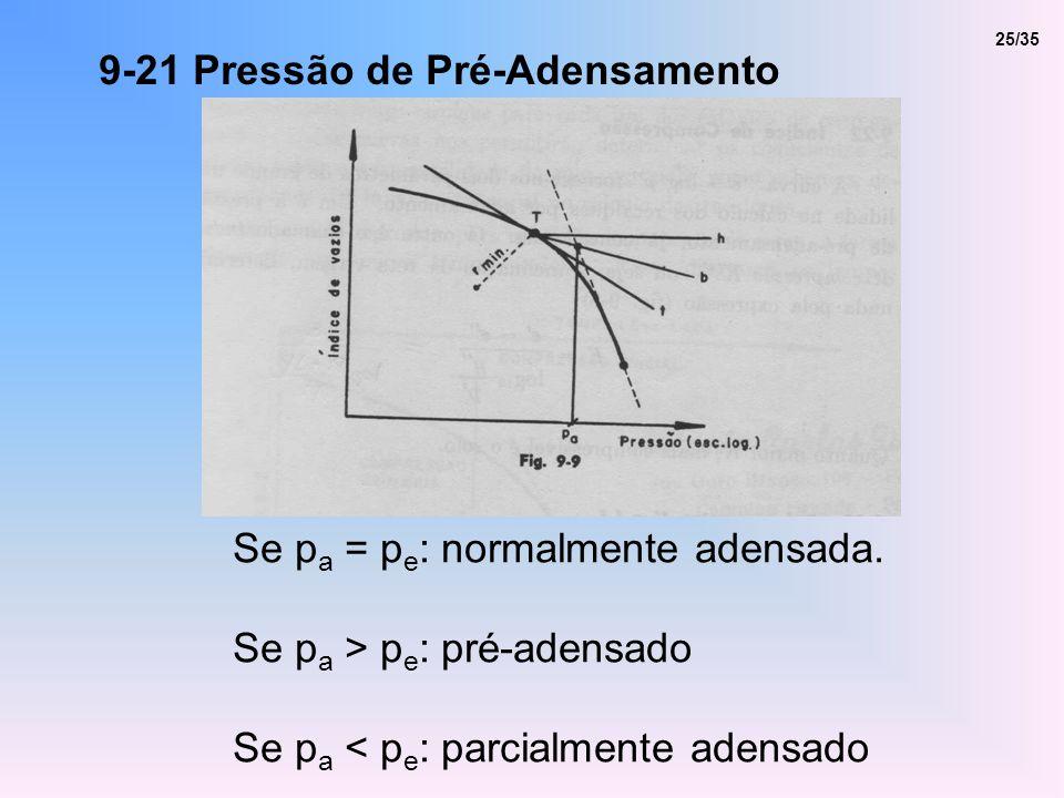 9-21 Pressão de Pré-Adensamento