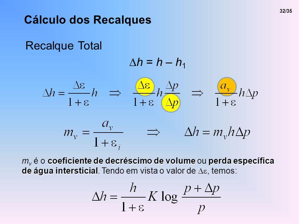 Cálculo dos Recalques Recalque Total Dh = h – h1